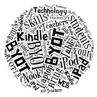 BYOT Word Cloud in a circle shape
