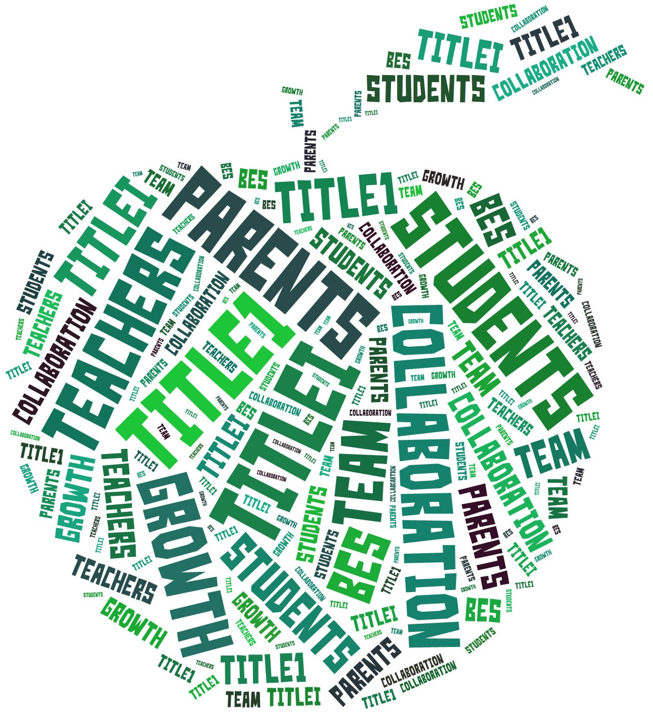 Word Cloud in the shape of an apple